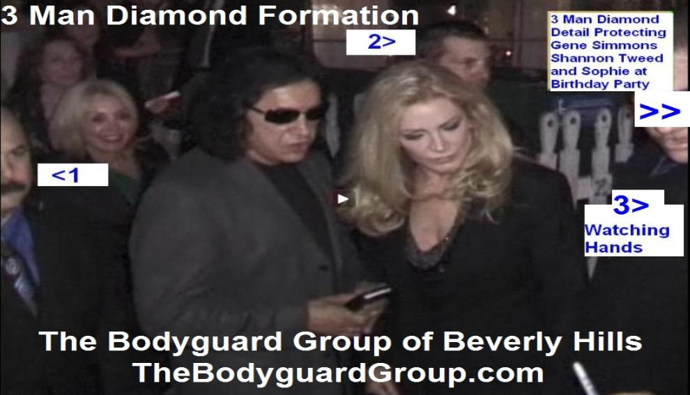the_bodyguard_group_of_beverly_hills_gene_simmons_12-990x567